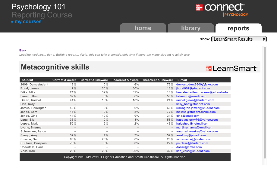 LearnSmart Metacognitive Report