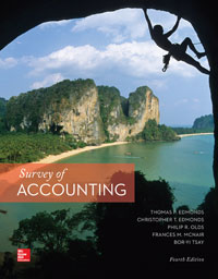 Survey of accounting connect homework